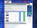 CFD Trading -  Bourse en ligne