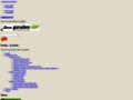 Détails : Meuble de jardin en aluminium
