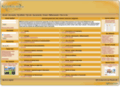 Annuaire pour le référencement de sites Internet
