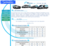 Détails : Taxi transfert Essaouira