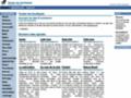 Partner Annuaire gratuit site de vente e-commerce et achat sur internet webmarchand of Clipheart.net