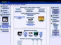Détails : Wertronic hébergement - Site Internet - Boutique e-commerce