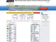 Bourse en direct: CAC 40, bourse de Paris et les indices mondiaux