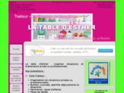 screenshot http://www.latabledesther.com organisation de réceptions, d'évènements marseille
