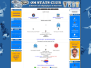 OM Stats Club-Statistiques Olympique de Marseille