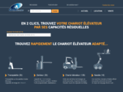 screenshot http://www.saimlease.com/ chariots élévateurs