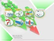 screenshot http://www.vertika.org formation professionnelle haut niveau