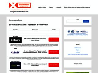 Partite di Calcio - Risultati Live - Bet1x2.it