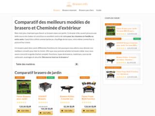 Brasero : guide d'achat et comparatif 2019