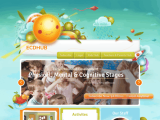count for kids Early Childhood Development - Cognitive, Physical, Educational
