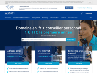 Anneau des sites sur la Tunisie