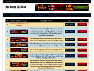 Best New Online Casino Sites UK 2018 What Does Mean?