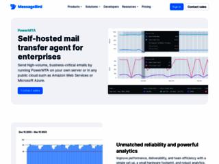 Email Server Software Management