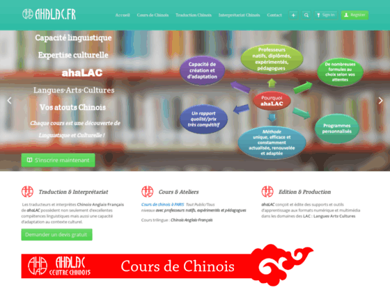 Formation en chinois par Centre Chinois ahaLAC