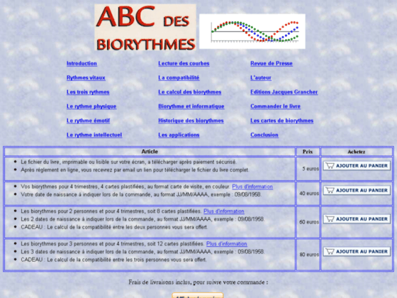 Photo image Abc des biorythmes