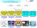 Français Réussite - cours, jeux et exercices