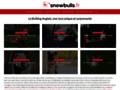 Voir la fiche détaillée : Elevage de bulldogs anglais Snowbulls