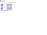 CLAIR DE JOUR, menuiserie et cuisines dans le Gers
