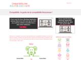 Compatibilité Amoureuse des signes du Zodiaque | Compatibilis