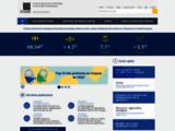 Apercite https://www.insee.fr/fr/statistiques/4129807