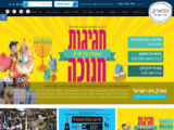 Tourisme en Israël – Le meilleur Circuit en Israël – Mini Israël le parc d'attractions