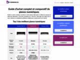 Piano Numérique : Notre Comparatif des MEILLEURS Produits en 2019!