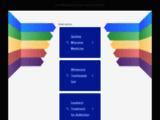 MDC Médical, spécialiste de la protection urinaires pour hommes et femmes - MDC Médical