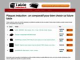 Comparatif des tables à induction
