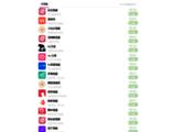 Recouvrement de toit [ Toiture MG ]