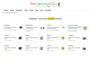 Redoka : Guide d'achat et conseils