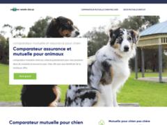 Détails : comparateur-mutuelle-chien.xyz
