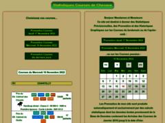Statistiques Courses de Chevaux