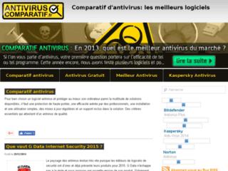 Détails : Meilleur antivirus gratuit