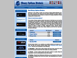 Détails : Options binaires forex
