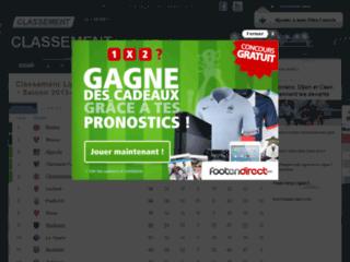Détails : Classement Ligue 2
