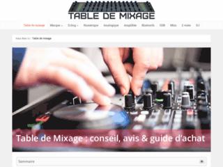 Détails : Le meilleur comparatif table de mixage