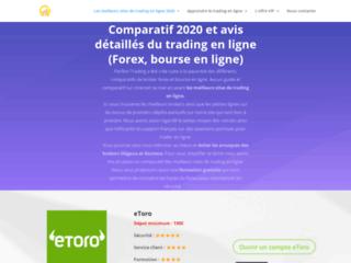 Opter pour le trading en ligne avec Trading Perfect