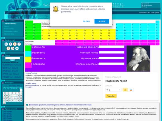 Скриншот сайта mendel-info.usite.pro