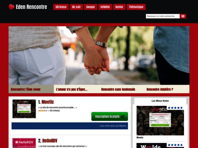 Comparateur de sites de tchat gratuit