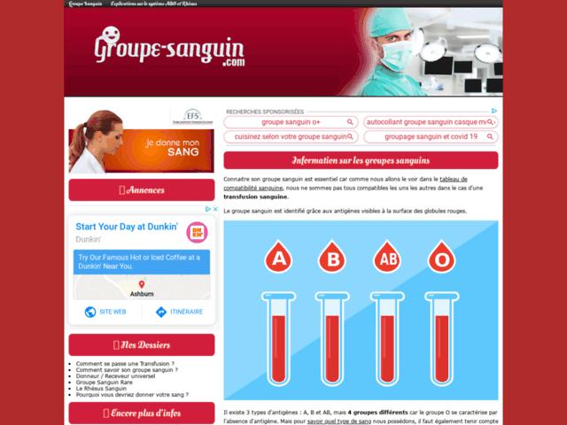 Groupe Sanguin ABO