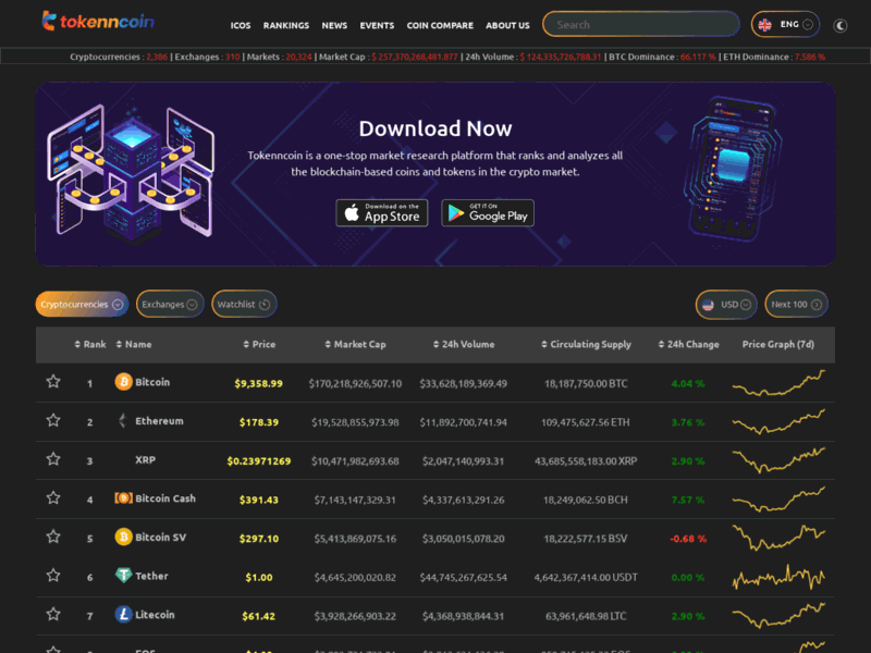 Website's screenshot : Tokenncoin - Cryptocurrency Market Cap,Live Prices